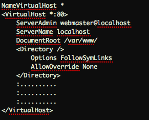 ubuntu-virtual-hosts